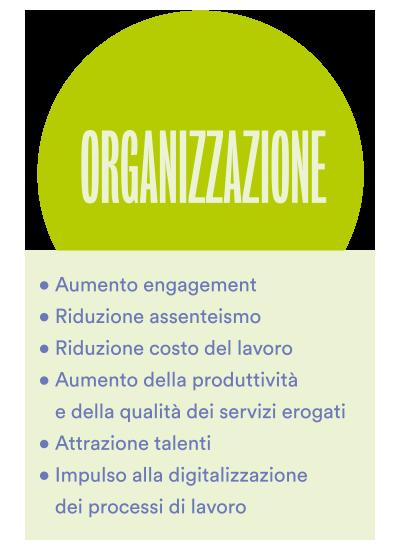 Beneficiari - Organizzazione
