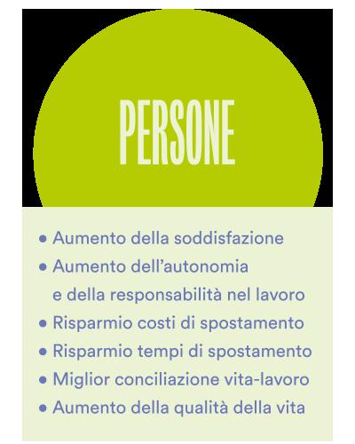 Beneficiari - Persone